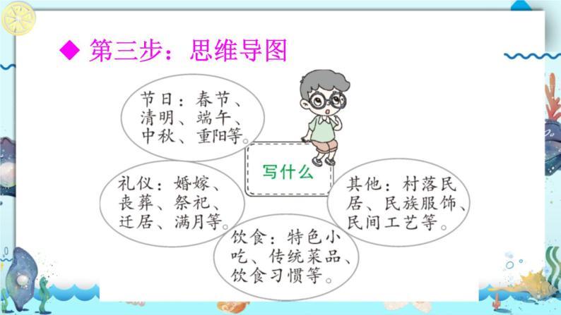 习作:家乡的风俗PPT课件 - 部编语文六下05