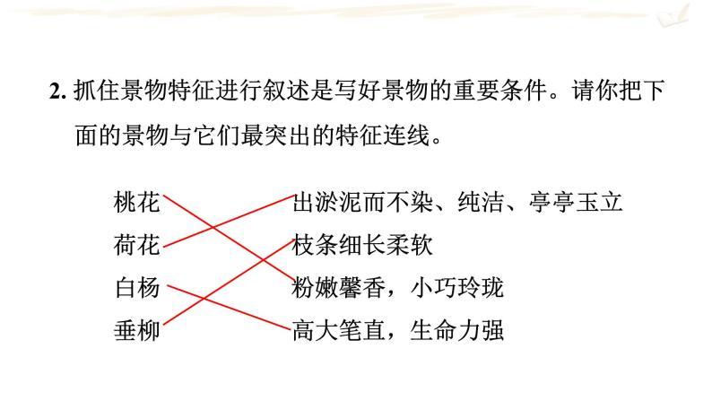 期末复习课件:专题 写作03