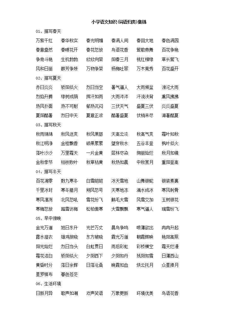 小學語文畢業總復習小升初知識集錦之詞語歸類01