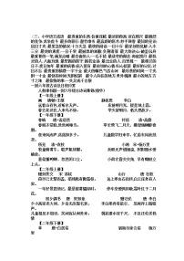 小學語文畢業總復習:畢業總復習資料(Word版,20頁)