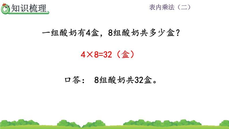 人教版二年级上册 第六单元11.《整理和复习》课件06