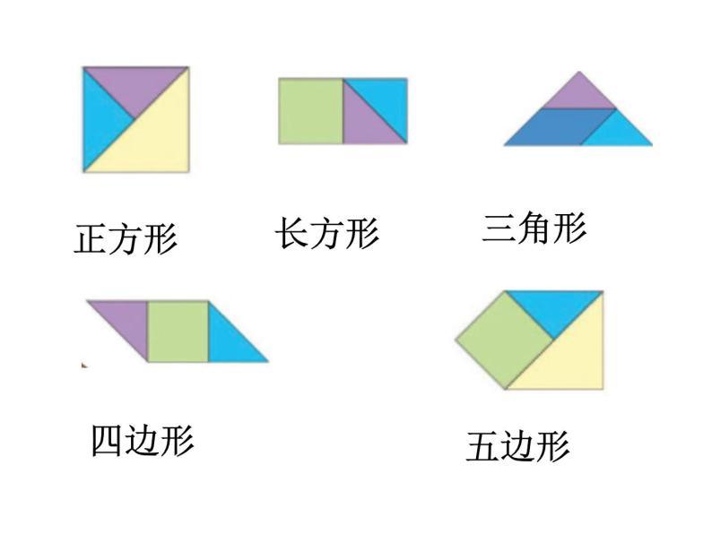 蘇教版二上數學教學課件第3課時 有趣的七巧板010