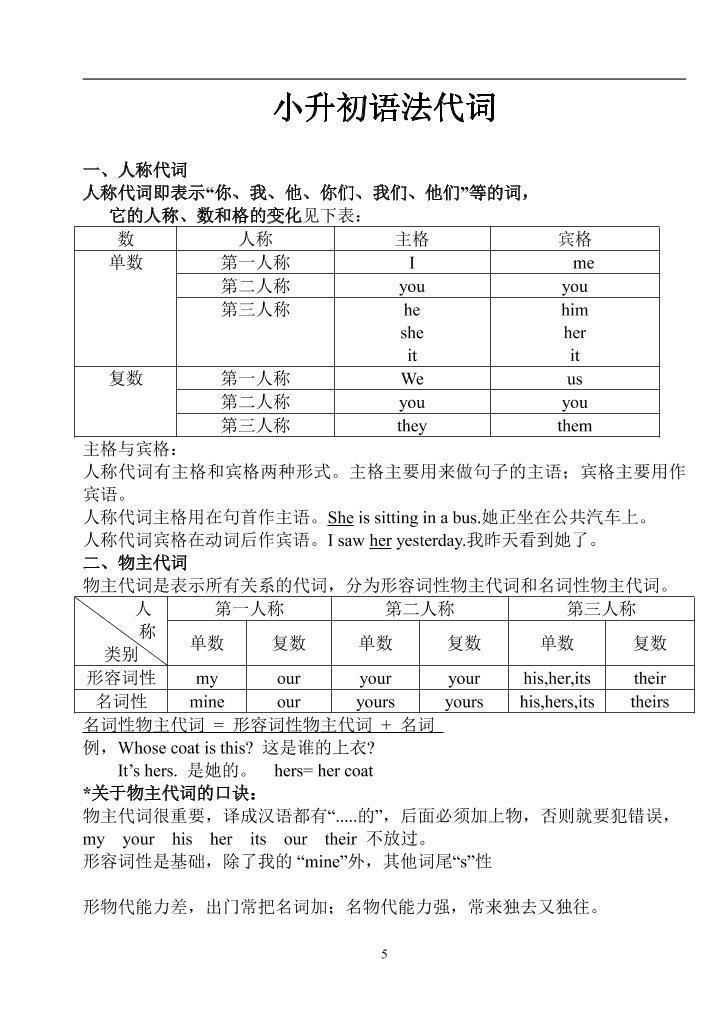2019最全小升初英語語法點(總結及練習)05