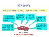 第二节 经济全球化 课件