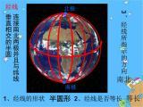 综合探究二从地球仪上看世界