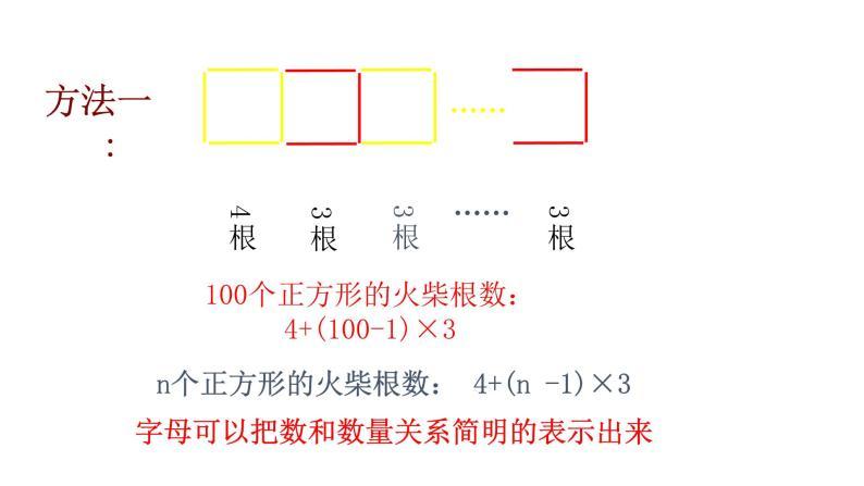 北师大版七年级上册数学教用课件3.1字母表示数18张PPT课件05