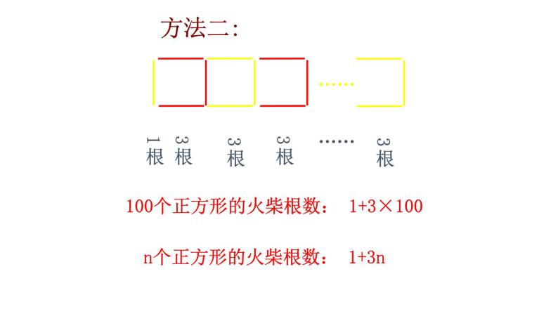 北师大版七年级上册数学教用课件3.1字母表示数18张PPT课件06