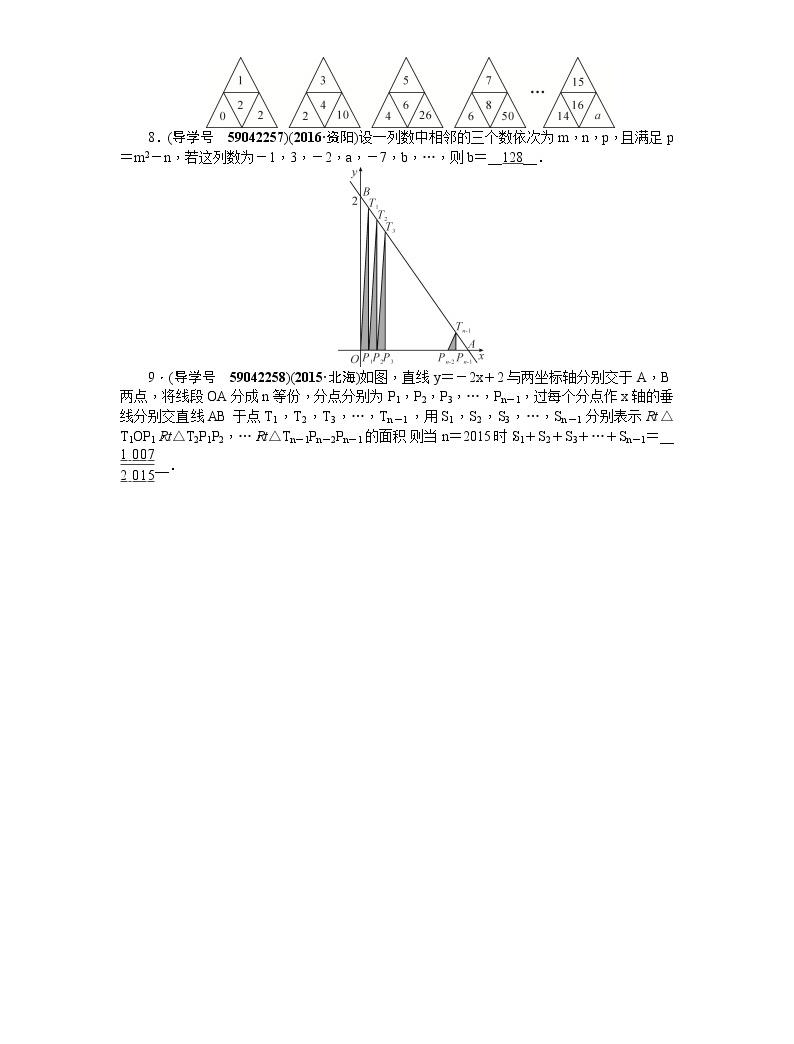 20届中考精英人教版数学专题总复习:专题一 第1节 规律探索问题04
