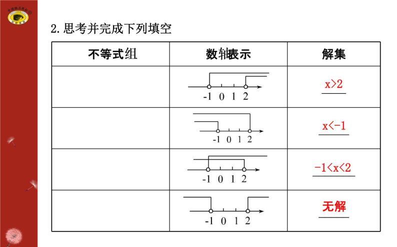 第二章 6一元一次不等式组(复习)04
