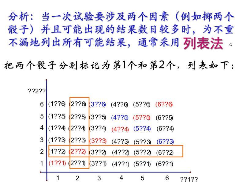 人教版九年级上册数学课件:25.2用列举法求概率(共21张PPT)06