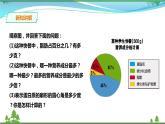 【精品】浙教版七年級下冊數學 6.3扇形統計圖 課件(23張PPT)+學案