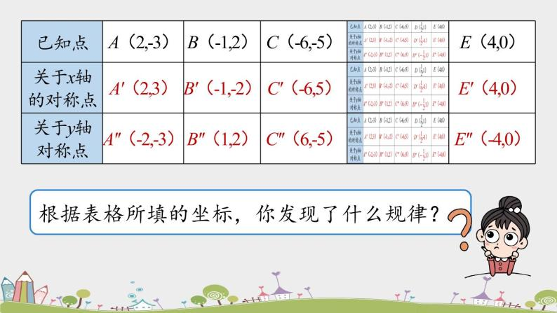 人教版數學八年級上冊 13.2《畫軸對稱圖形》第2課時 PPT課件09