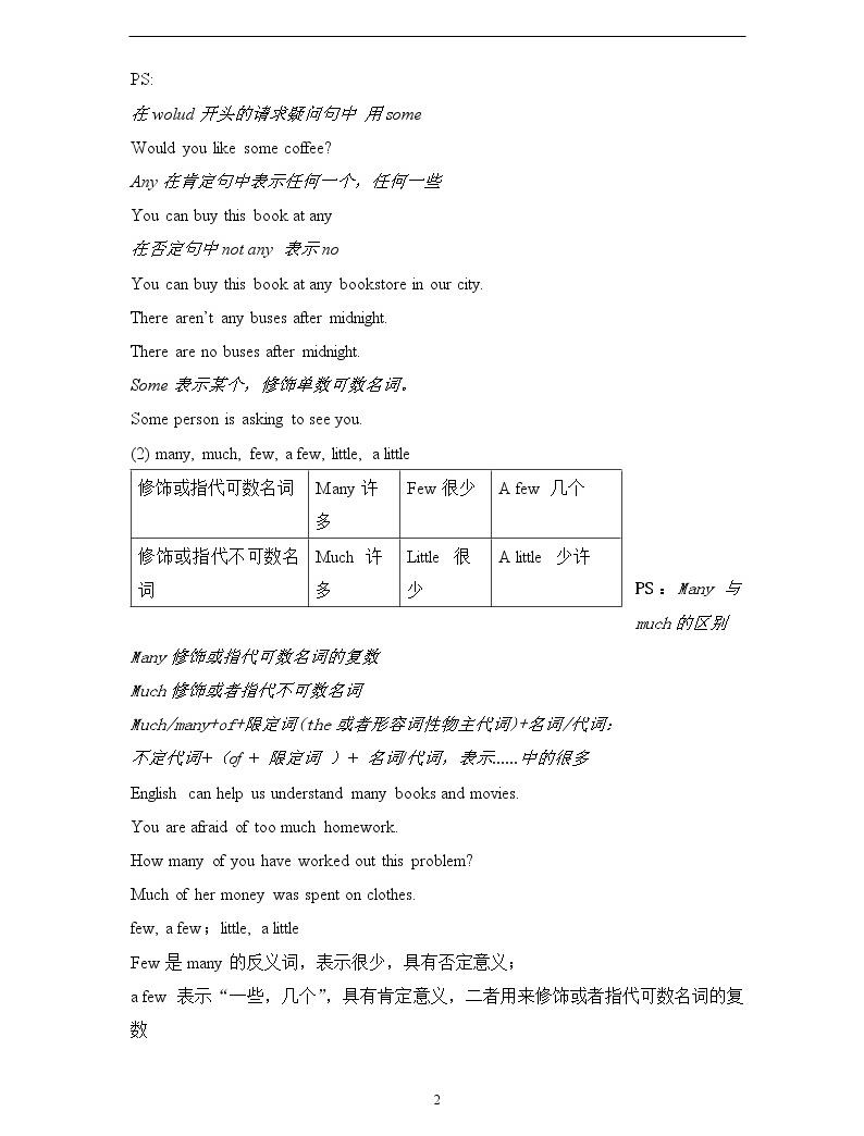 中考英语不定代词用法及练习(无答案)03