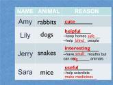 2021春北師大版英語七下Unit 6《Lesson 16 My Favourite Animal》ppt第2課時教學課件