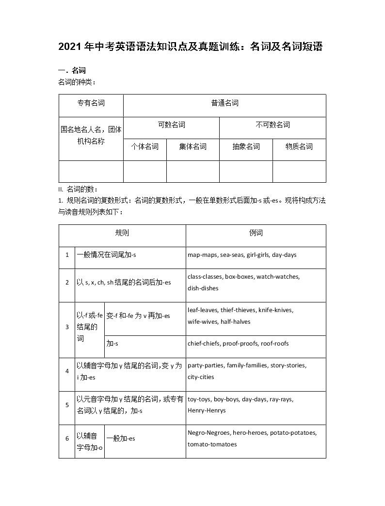 2021年中考英語語法知識點及真題訓練:名詞及名詞短語01