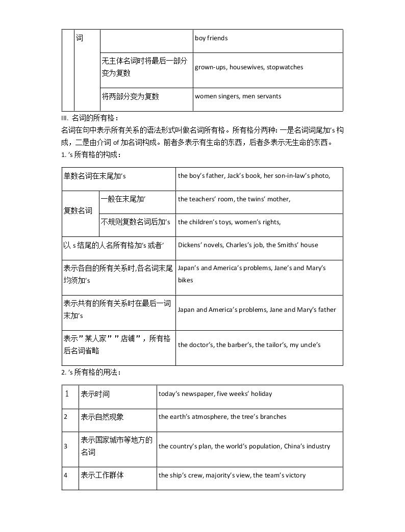 2021年中考英語語法知識點及真題訓練:名詞及名詞短語03