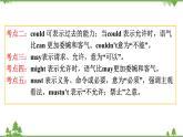 2021年人教版中考英語總復習語法---情態動詞  課件