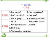 2021年人教版中考英語總復習語法---交際用語 課件