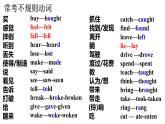廣東中考英語短文填空常考詞匯短語