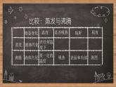 牛津上海版科學六年級下冊 蒸發與蒸騰 PPT課件+視頻