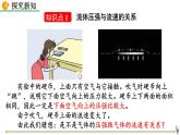 第九章 第4節  流體壓強與流速的關系 精品課件(含視頻素材)_人教物理八下