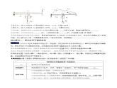 第04章 機械和功(單元總結)-2020-2021學年八年級物理下冊同步精品課堂(滬教版上海)