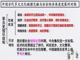 七下第二單元:遼宋夏金元時期-復習課件