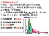 高中地理湘教版必修一第三章第二節大氣受熱過程課件