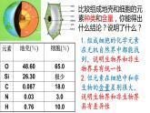 2.1细胞中的元素和化合物课件PPT