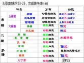 2.3细胞中的糖类和脂质课件PPT