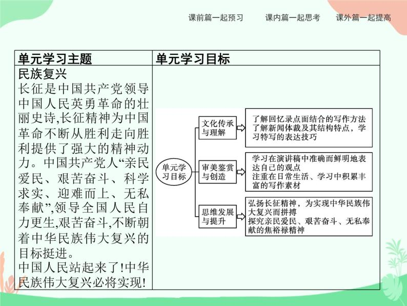 1 中国人民站起来了 PPT课件02