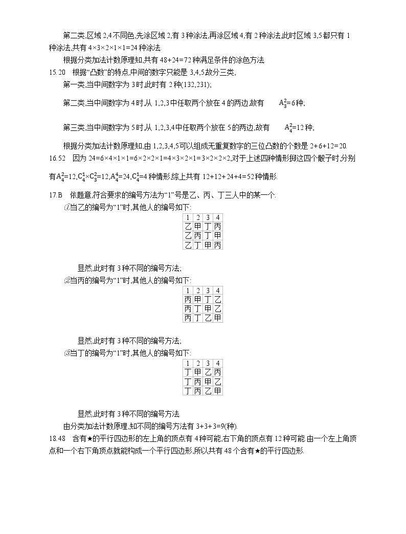 2020版高考数学北师大版(理)一轮复习课时规范练55 分类加法计数原理与分步乘法计数原理05