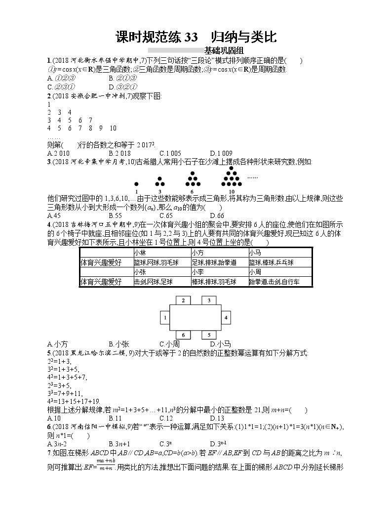 2020北师大版高考数学(文)一轮复习课时训练33:第七章 不等式、推理与证明01