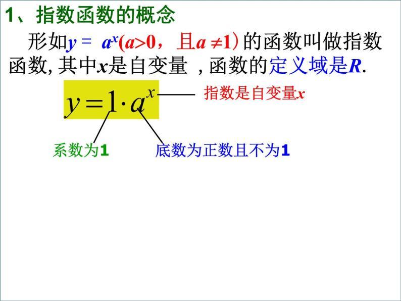 高一数学人教A版必修1课件:2.1.2 指数函数及其性质(1)06