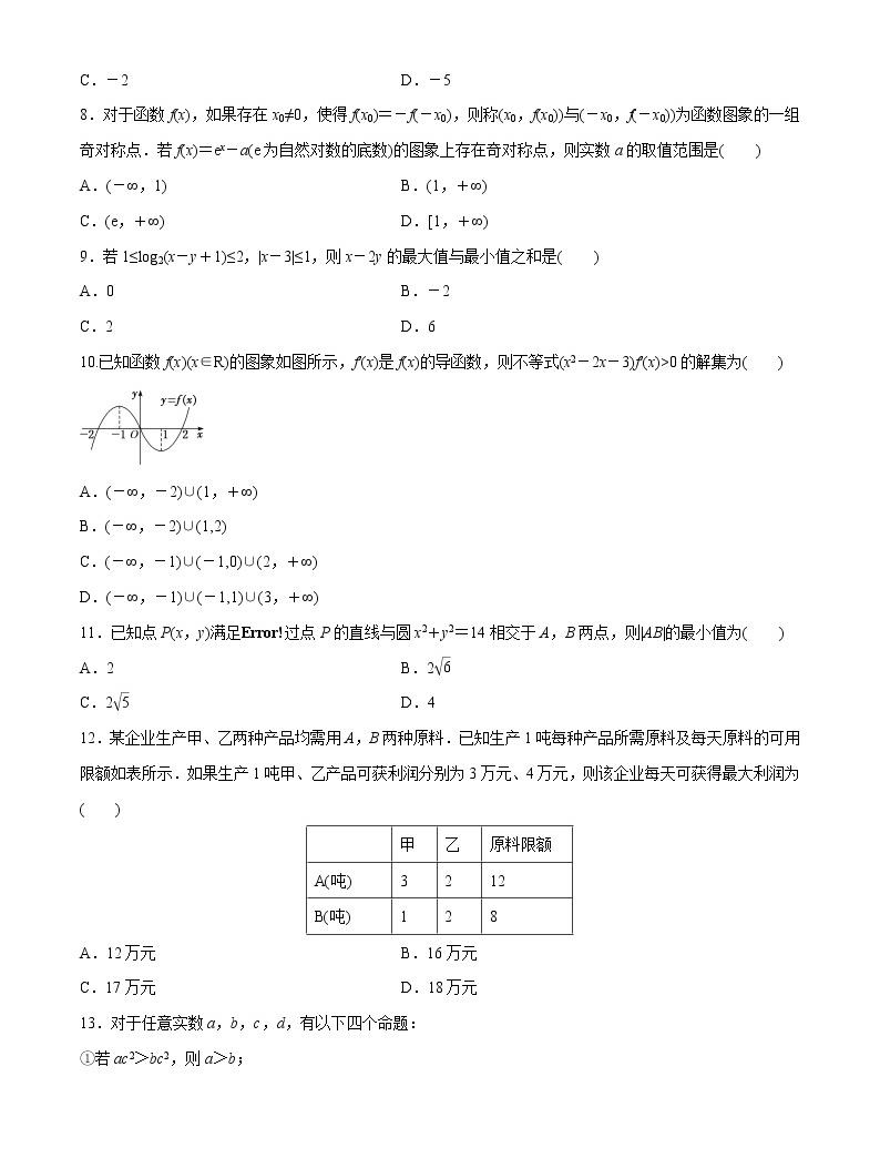 专题05 不等式与线性规划(高考押题)-2020年高考数学(文)二轮复习精品考点学与练02