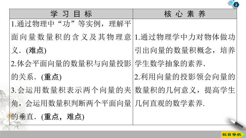 第8章 8.1.1 向量数量积的概念 课件02