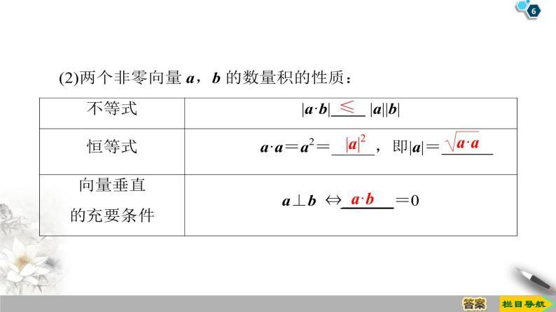 第8章 8.1.1 向量数量积的概念 课件06
