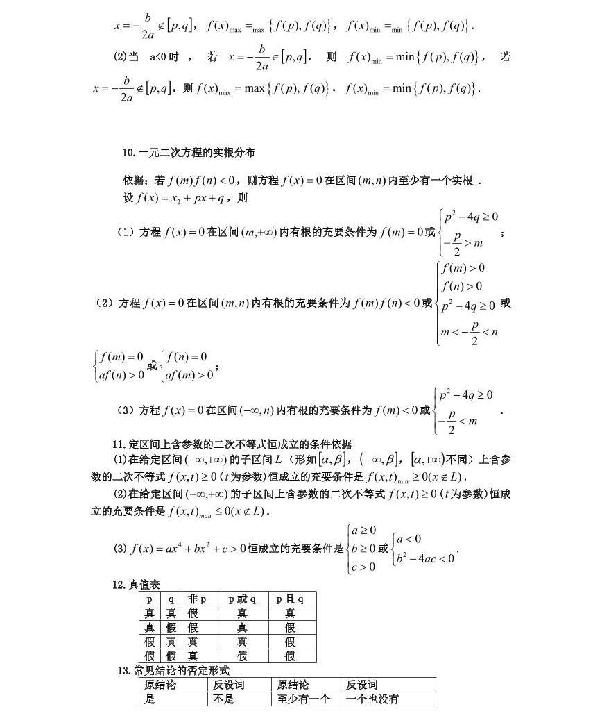 江苏高考数学备考笔记02
