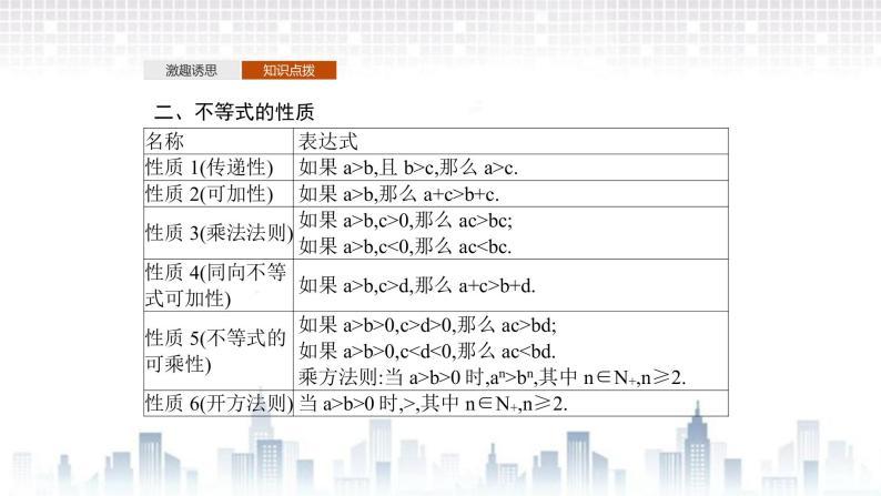 (新)北师大版数学必修第一册课件:第一章 3.1 不等式的性质05