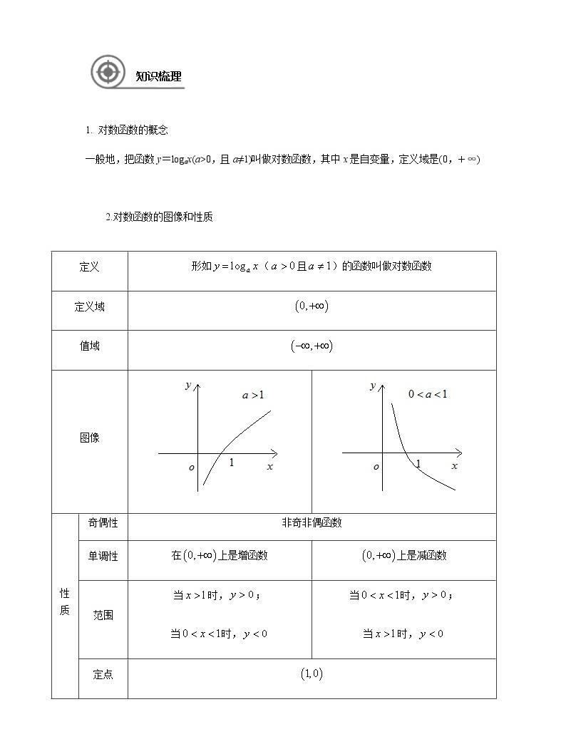 4.4.1 對數函數的概念-導學案 學生版01