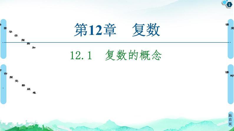 12.1 復數的概念01