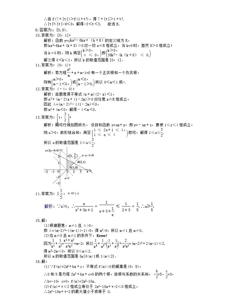 2021年高中數學培優練習《不等式-含參數問題》專項復習(含答案)04