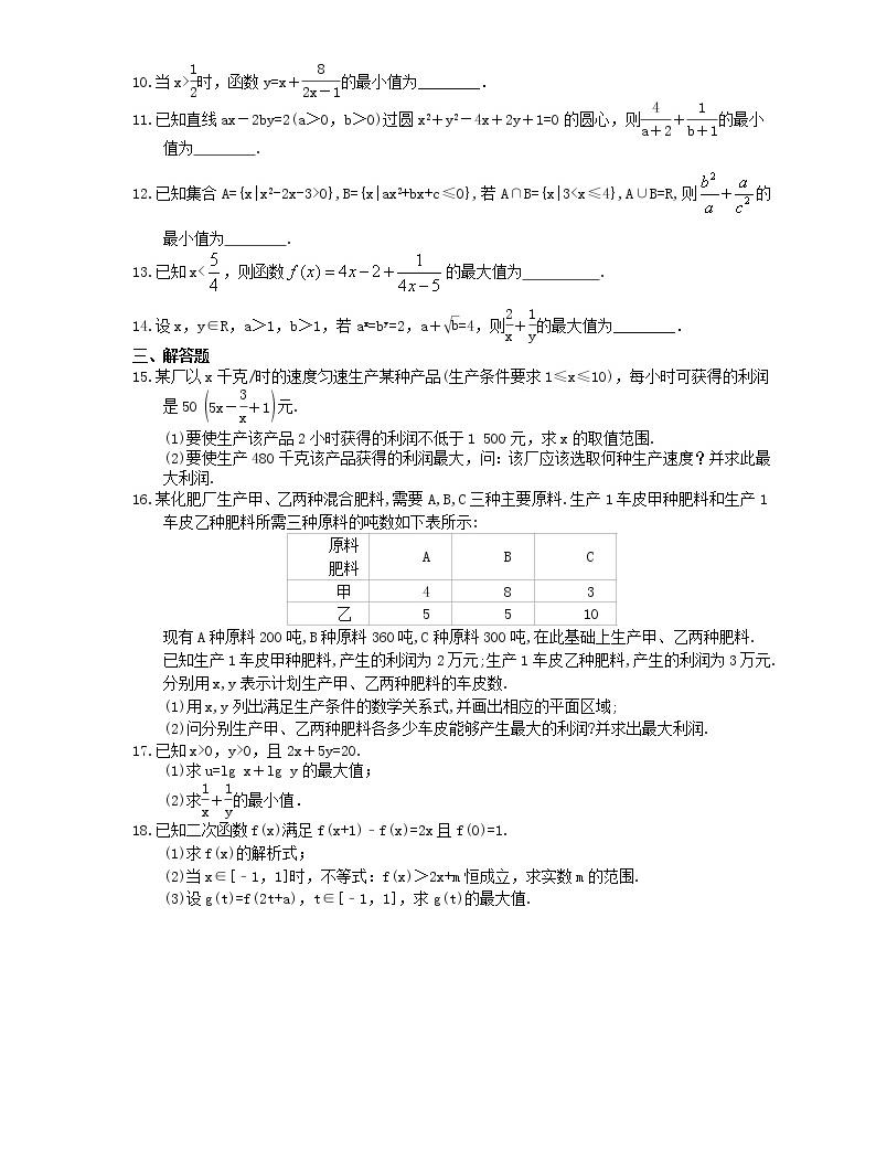2021年高中數學培優練習《不等式-最值問題》專項復習(含答案)02