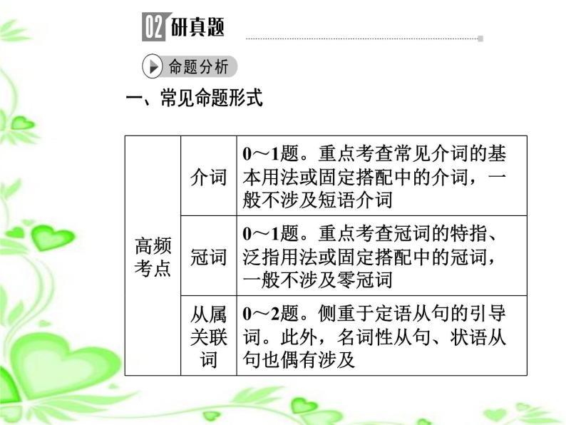 2020人教版高考英语二轮复习课件:第一部分专题四第二节 无提示词类09