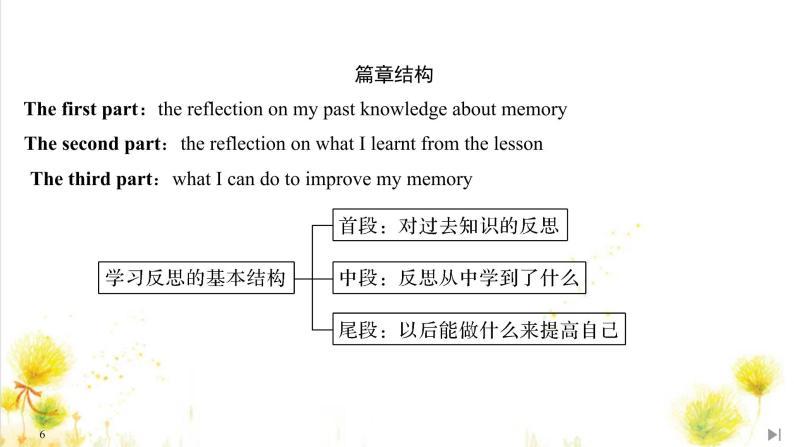 北师大(2019)版英语必修第三册课件:Unit 9 Learning Section Ⅵ Writing——学习反思06