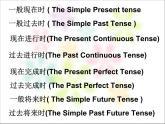 高考英語動詞時態語態復習課件