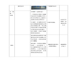 4.1 牛顿第一定律—【新教材】人教版(2019)高中物理必修第一册课件+教学设计+检测