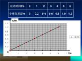 滬教版(2019)高中物理必修第一冊1.4位移與時間圖像共22張PPT