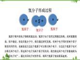 苏教版高中化学必修第一册5.2.2 共价键 分子间作用力(教案+课件+练习+学案)