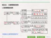 第4章 第一節 原子結構與元素周期表——第2課時 元素周期表 課件